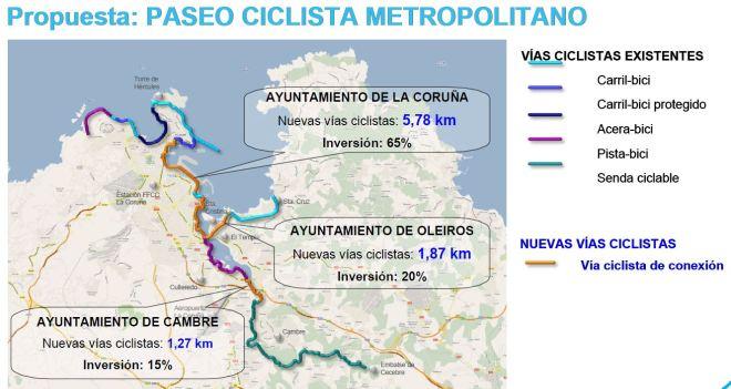 Paseo_ciclista_metropolitano